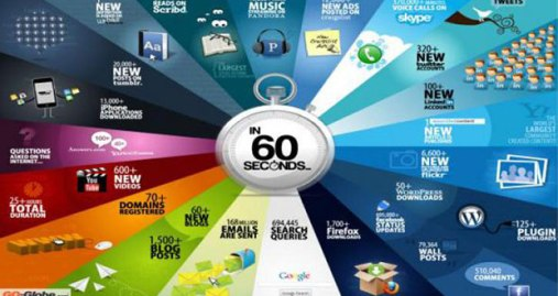 infographic_60seconds